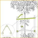 close up of 3 stake tree staking system isometric drawing